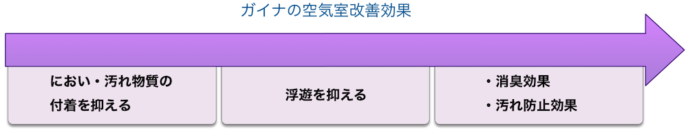 koukag_air_160205